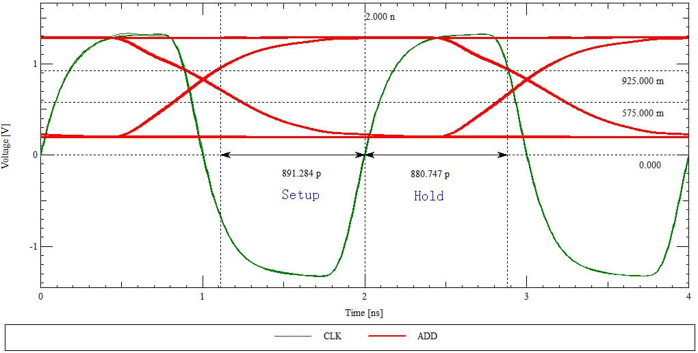 Pcb ddr design line matching and timing from ccuart Images
