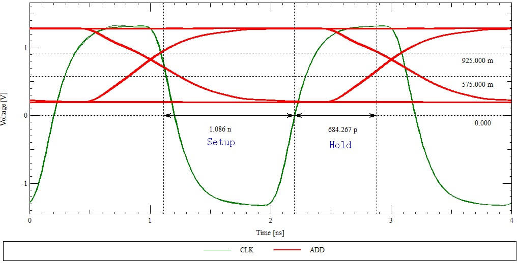 Pcb ddr design line matching and timing as ccuart Images
